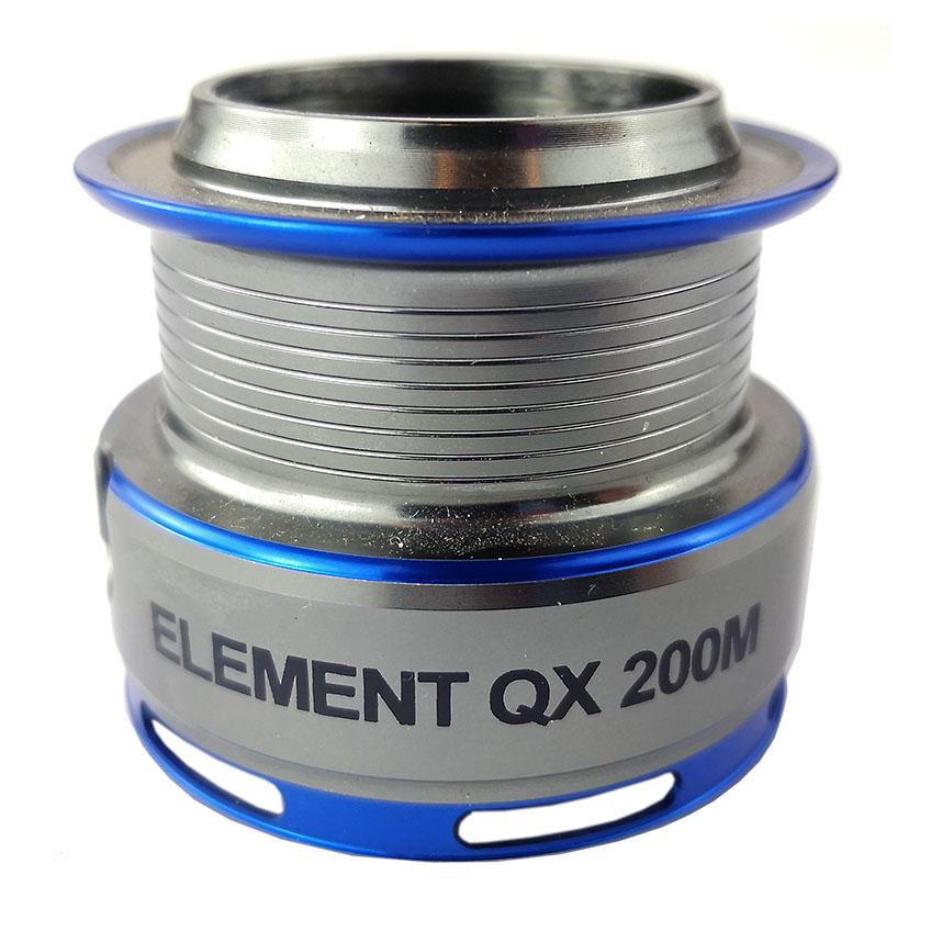 Element match